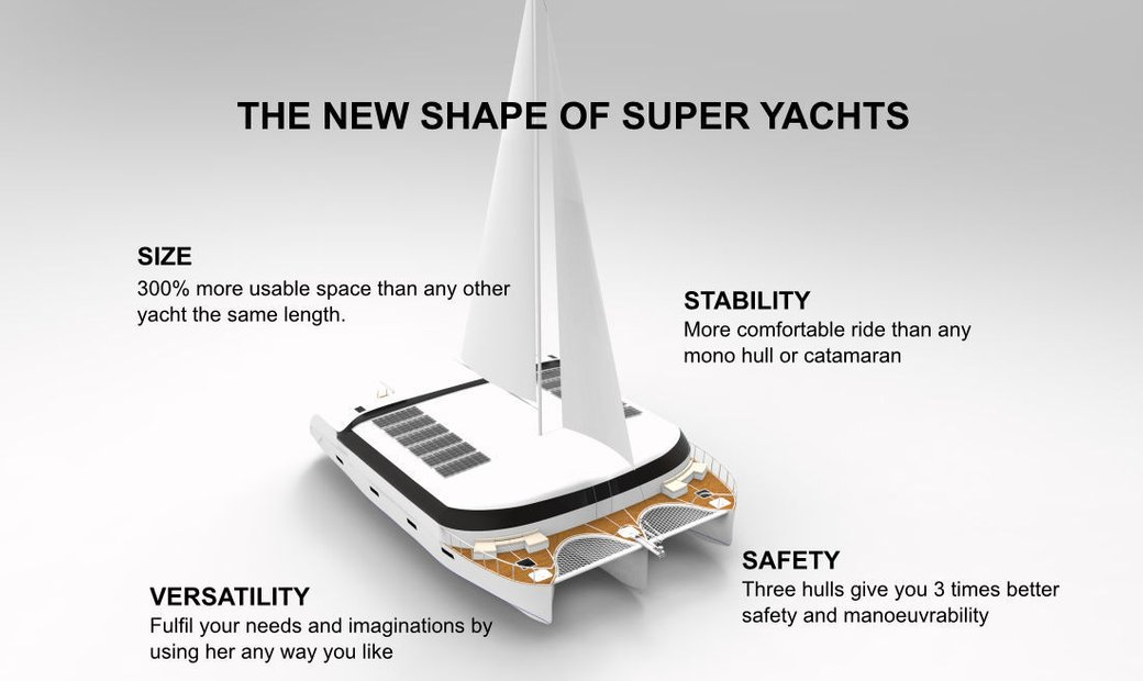 The New Shape of Super Yachts