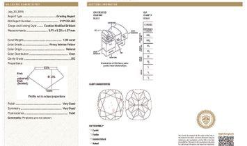 Fancy Intense Yellow Diamond Ring, 1.30 Ct. (1.74 Ct. TW), Cushion shape, GIA Certified, 2171231483