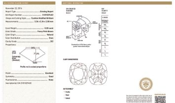 Fancy Light Pink Diamond Earrings, 7.09 Ct. (10.57 Ct. TW), Mix shape, GIA Certified, JCEF05456627