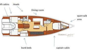Oceanis Oceanis 62