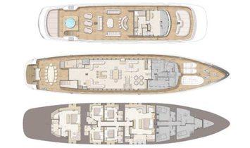 Brodosplit Brodosplit 150