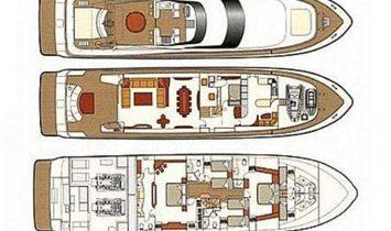 Astondoa Astondoa 102 GLX