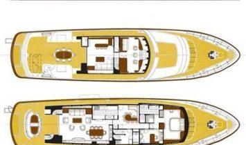 RMK RMK Marine 111