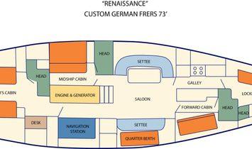 Custom German Frers Sloop